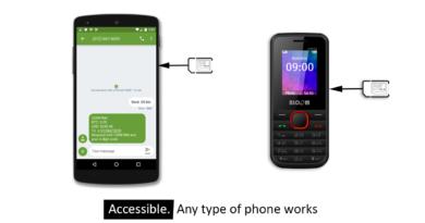 Jön a SIM-kártya, amivel SMS-ben lehet kriptopénzt utalni