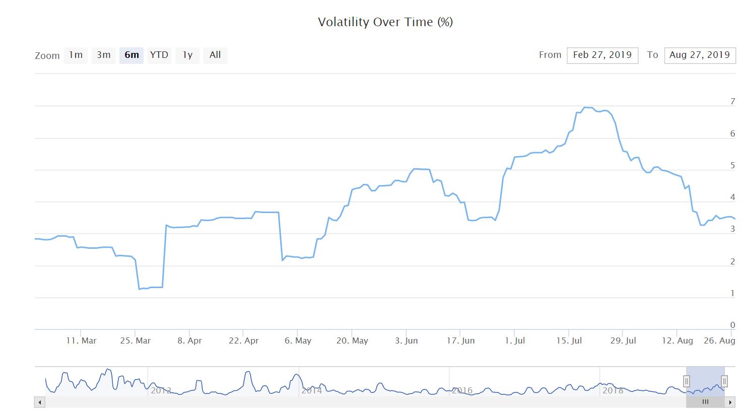 kereskedelmi bitcoin rövid távú bitcoin atm vegas