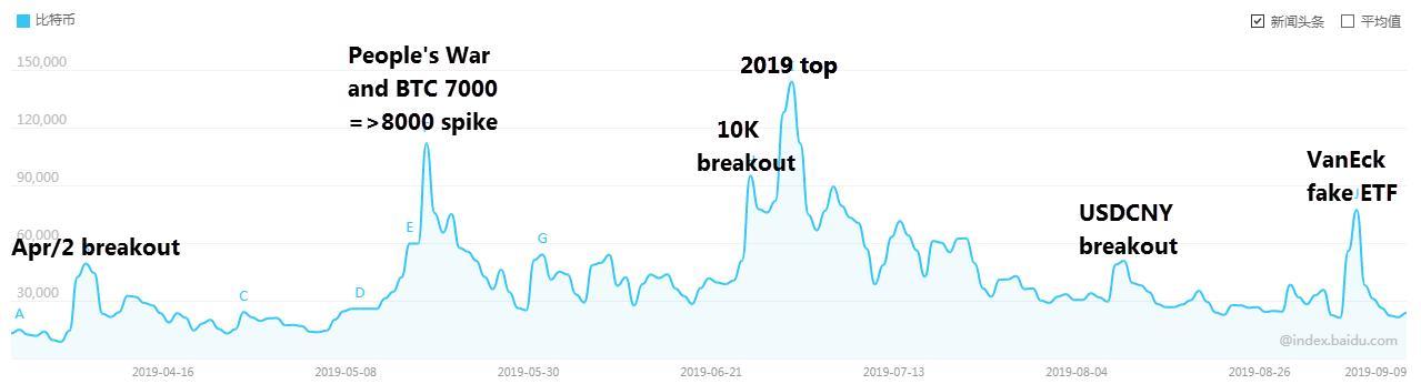 Kínában is hírek mozgatják a bitcoin árfolyamot