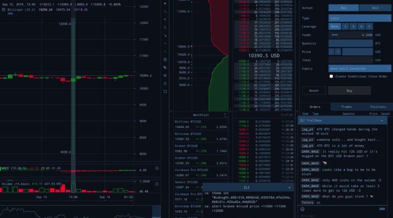 Kraken bug | 8000-ért adta és 12 000-ért vette a Kraken a Bitcoint a kereskedőktől