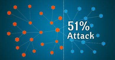 51%-os támadás