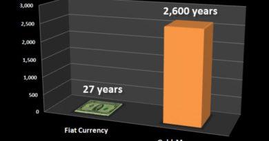 A jegybanki készpénzek átlagosan 27 évet élnek