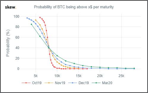 Bitcoin árfolyama előrejelzés