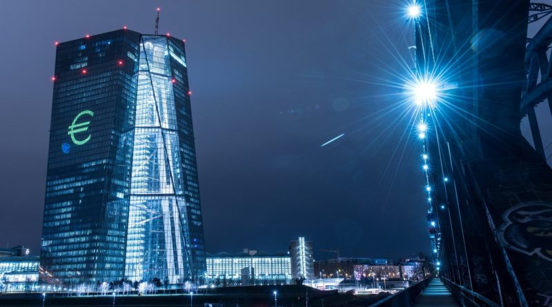 ECB Európai Bizottság libra