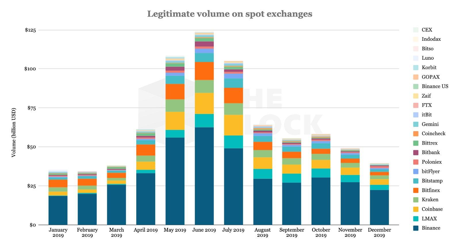 kriptovaluta piacok