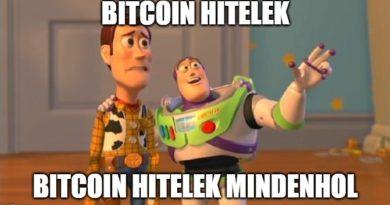 Bitcoin hitelek