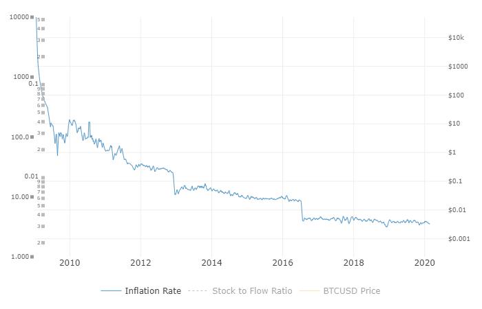 Bitcoin Cash ABC piaci kupak