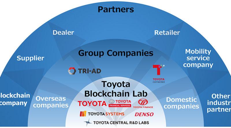 Toyota blokklánc