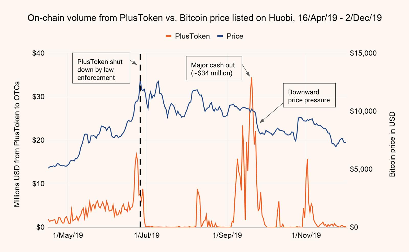 bróker kereskedési bitcoin thinkmarkets bitcoin