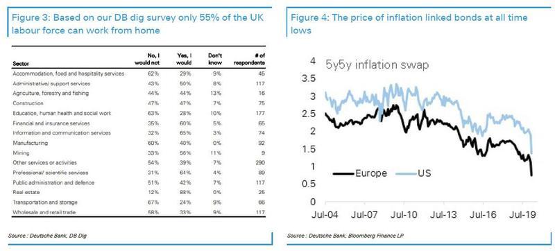 hiperinfláció