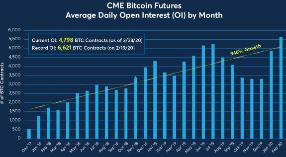 1 bitcoin jelenlegi költsége