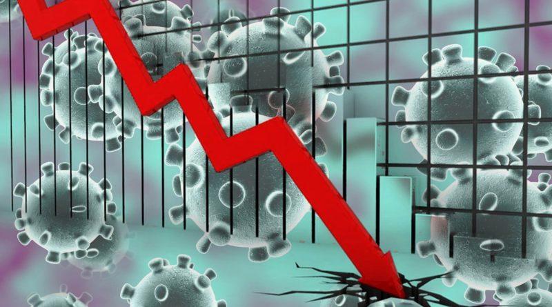 A COVID-19 rávilágított a már eddig is létező súlyos gazdasági problémákra