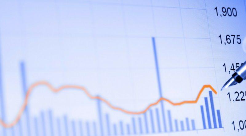 Makrogazdasági hírek hatása a bitcoin árfolyamára