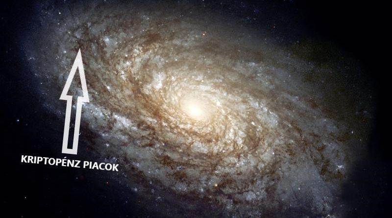 Csepp a pénzügyi galaxisban