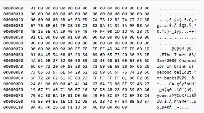 Három Bitcoin blokkláncán elrejtett üzenet, ami bevonult a történelemkönyvekbe