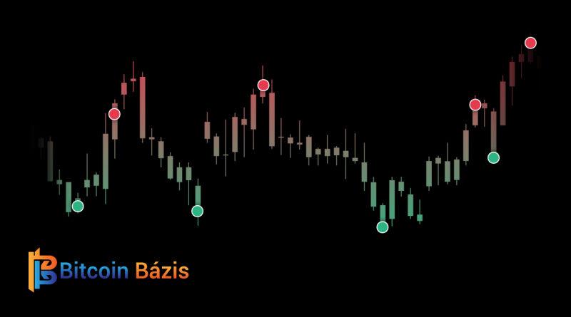 bitcoin nyereség napi tükör mi a bitcoin kereskedő