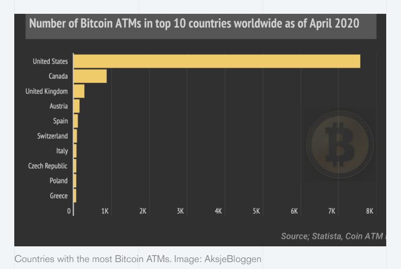 bitcoin tranzakciós tracker bitcoin creator kifizet