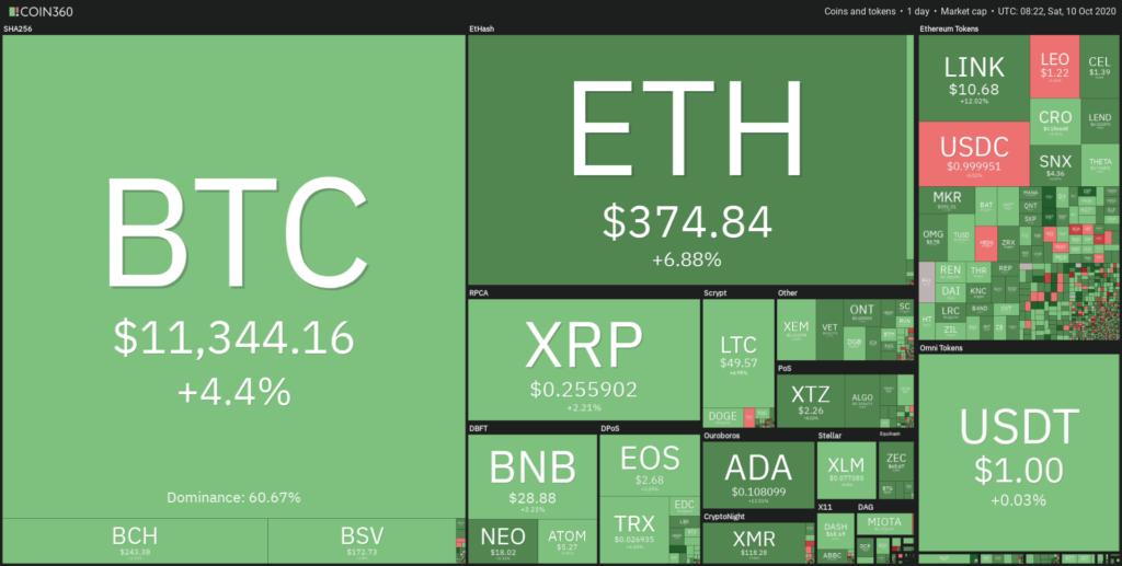 króm kiterjesztés a bitcoinok kereséséhez yahoo bináris opciók