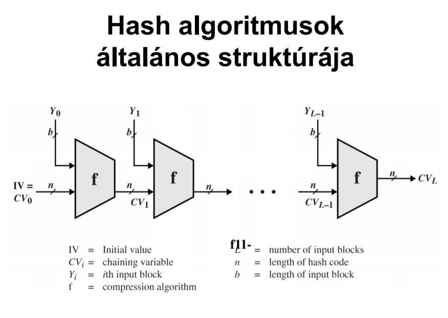 bitcoin bányászati algoritmus példa