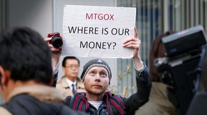 MtGox hol a pénz