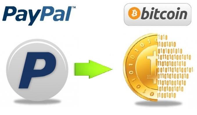 PayPal és Bitcoin