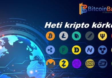 CoinMixed - Blog - Hírek és aktualítások minden nap a kriptovilágból