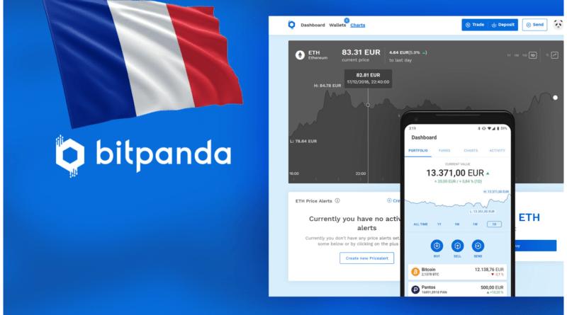 Bitpanda Franciaország