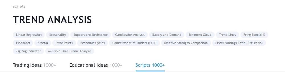 TradingView ismertető – kereskedési elemzések és grafikonok tárháza a böngészőnkben