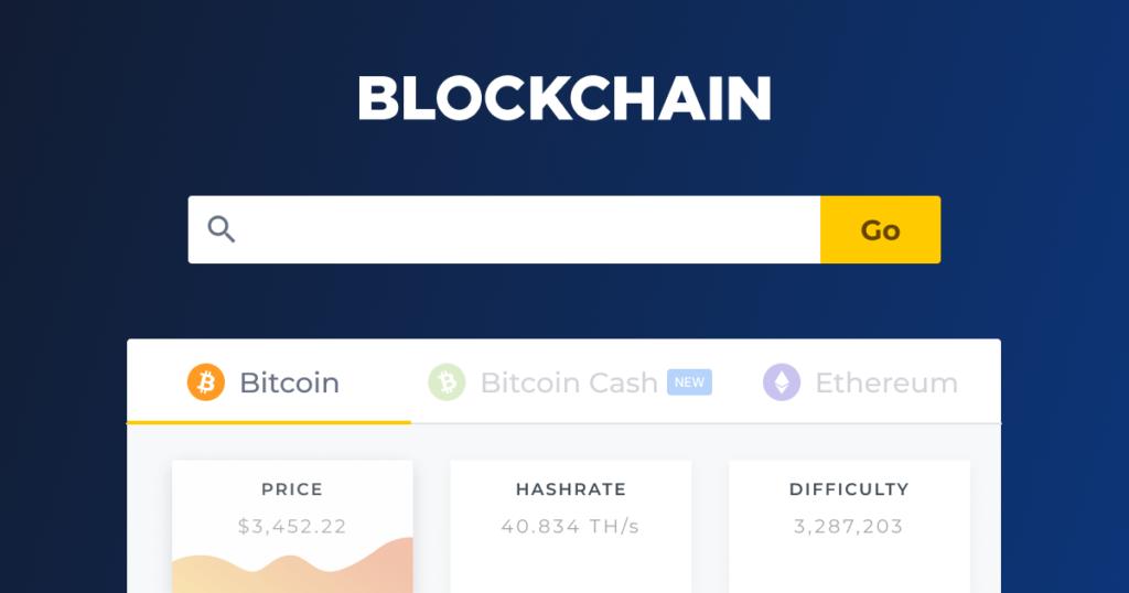 br tradingview bitcoin