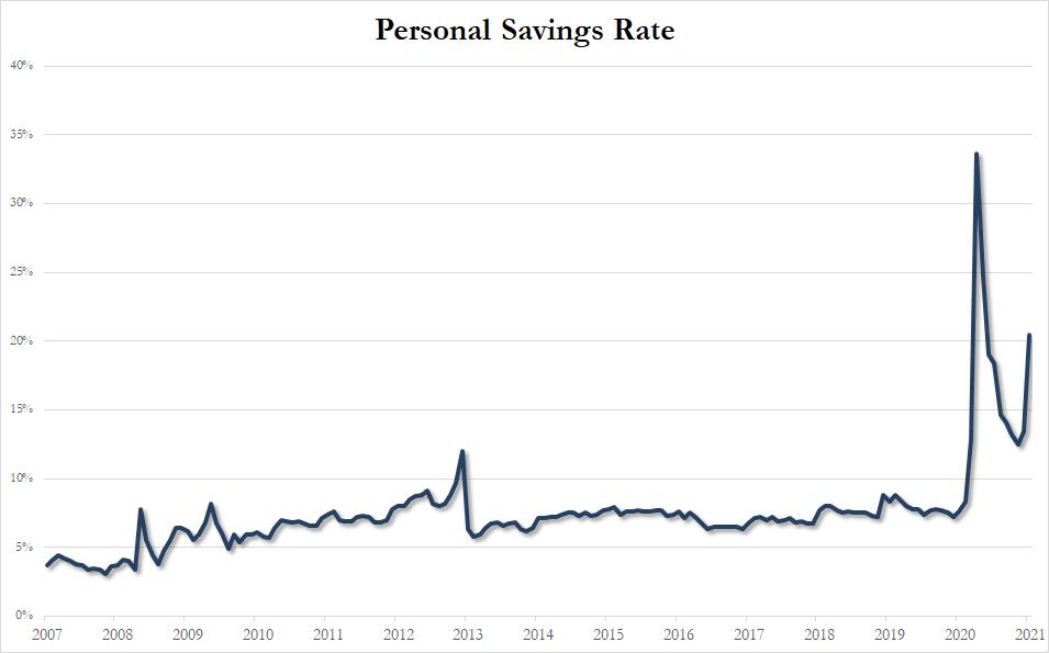 megtakarítási ráta