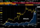 Arany vagy a bitcoin befektetés hozott többet