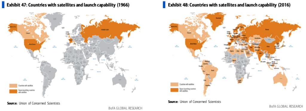 Műholdak világszerte