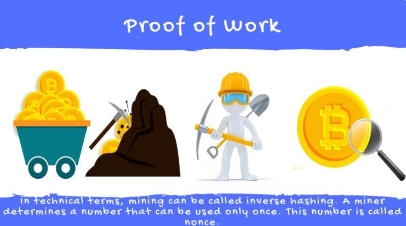 Bitcoin PoW