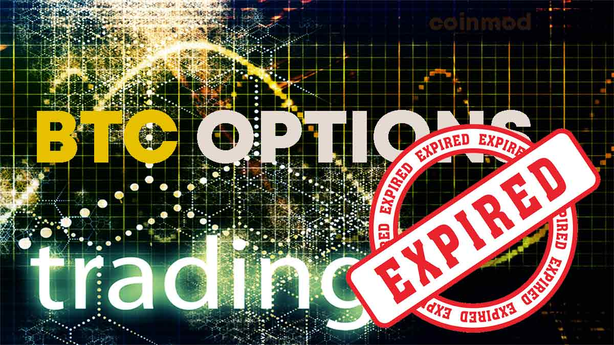 Péntek reggelig a lejáró bitcoin opciók hatása dominálhat