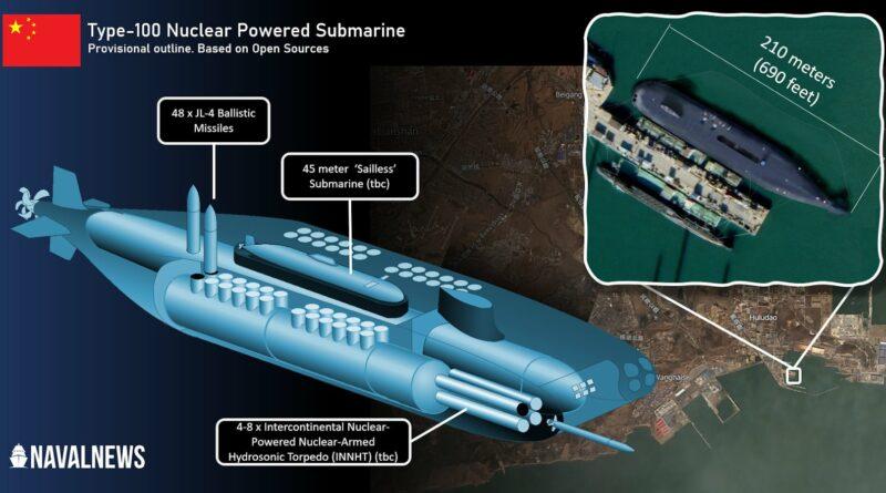 kínai tengeralattjáró