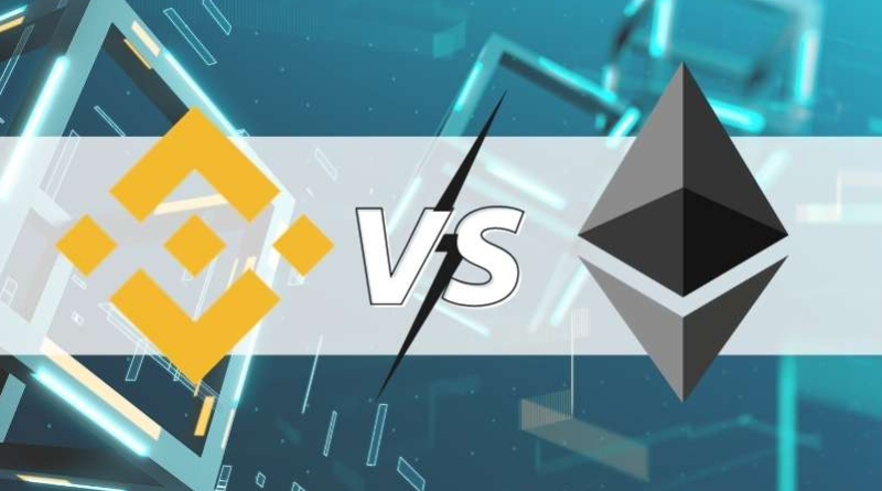 Binance Smart Chain tranzakció