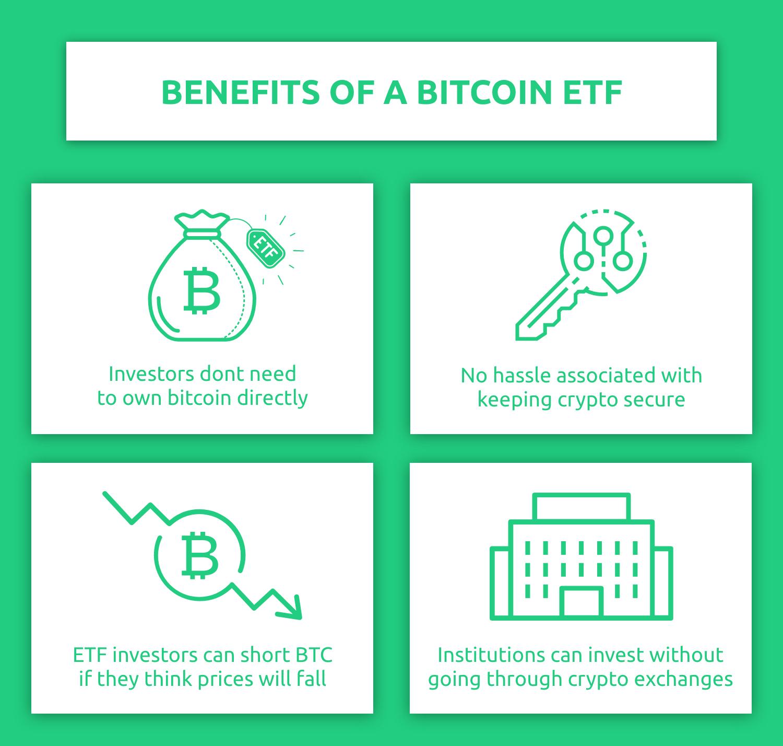 bitcoin etf alap)
