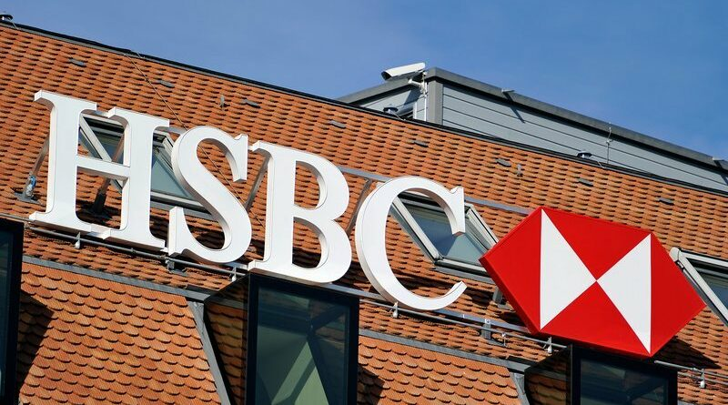 HSBC kriptovaluták