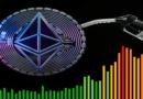 Ethereum díjak