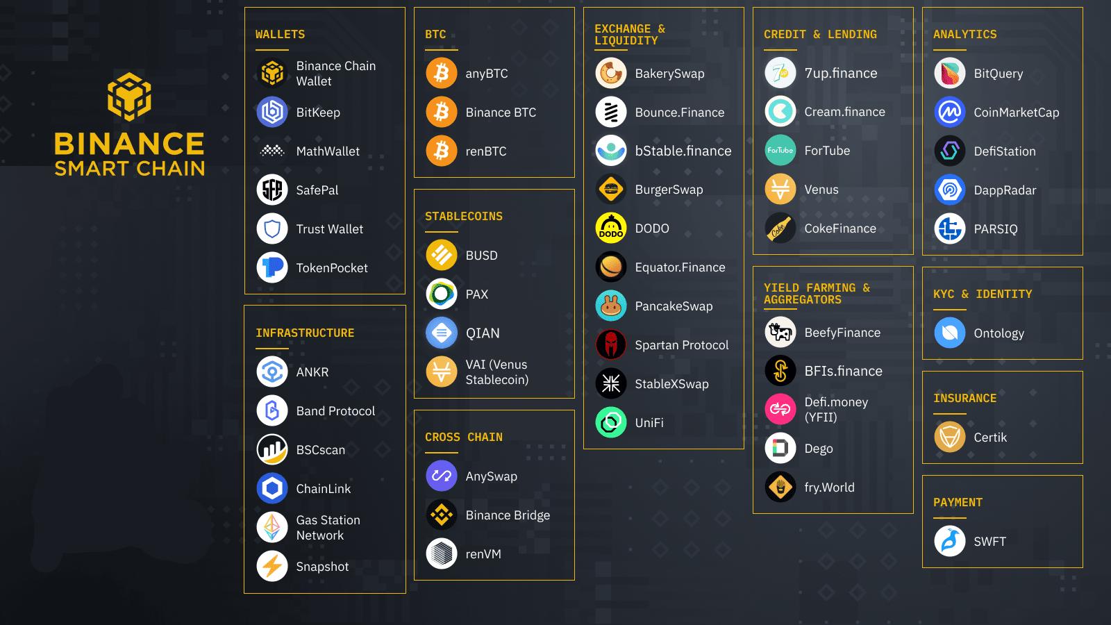 bitcointalk in ökoszisztéma