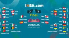 EURO 2020 döntő esélyek: élesedik a helyzet a bajnokság és a fogadások esetében is