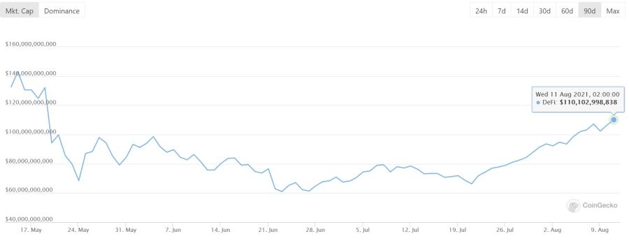 Az eddigi legnagyobb DeFi hackertámadás: $600 milliót loptak el