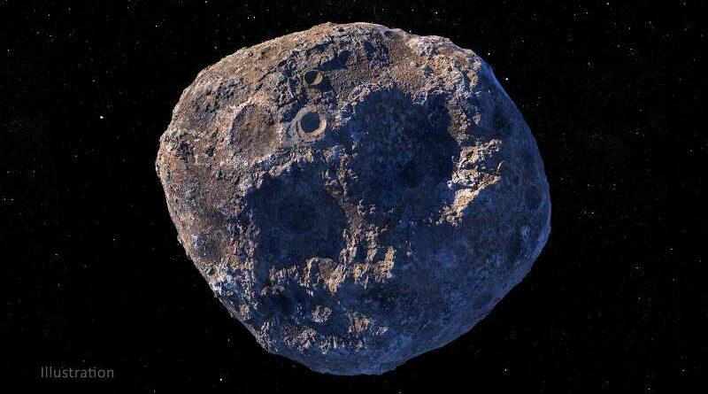 aszteroida NASA
