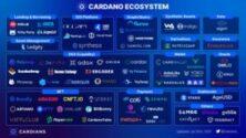 Cardano blokklánc projektek, amikre érdemes figyelni