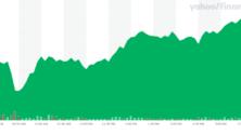 Brutális volumennel indult meg az első Bitcoin határidős ETF kereskedés