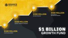 $1 milliárdos alapot hoztak létre a Binance Smart Chain fejlesztésére