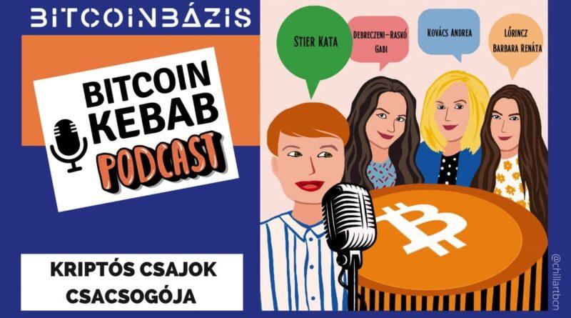 kriptós csajok bitcoinbázis